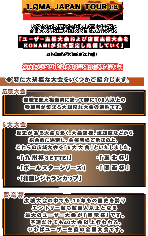 1.QMA JAPAN TOURとは「クイズマジックアカデミー」を使って全国のアミューズメント施設で行われる「ユーザー主催大会および店舗主催大会をKONAMIが公式認定し応援していく」取り組みの総称です!
